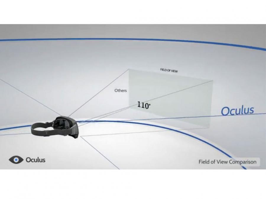 Как сделать из смартфона oculus rift